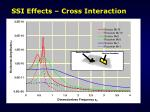 ssi effects cross interaction47