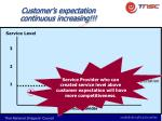 customer s expectation continuous increasing