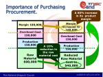 importance of purchasing and procurement