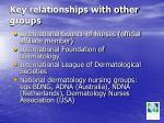 key relationships with other groups