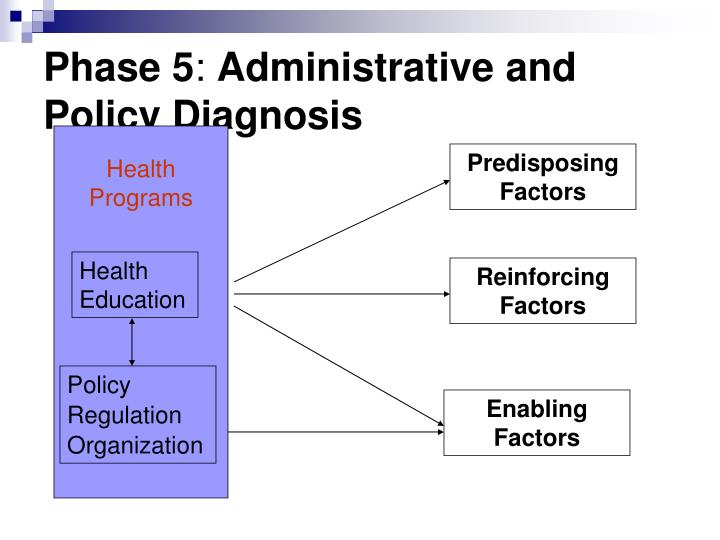 type of health care change situation where expectancy theory applies Fiedler's contingency theory applied to nursing bethany mcqueen olivet nazarene university leadership and management in nursing bsn  this paper shows how quickly things can change for health care  a contingent leader effectively applies their own style of leadership to the right situation in contingency theory of.