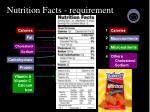 nutrition facts requirement