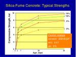 silica fume concrete typical strengths