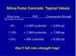 silica fume concrete typical values