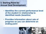 3 starting point for annual goal development