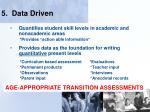 5 data driven