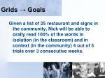 grids goals86