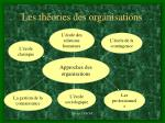 les th ories des organisations