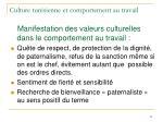 culture tunisienne et comportement au travail29