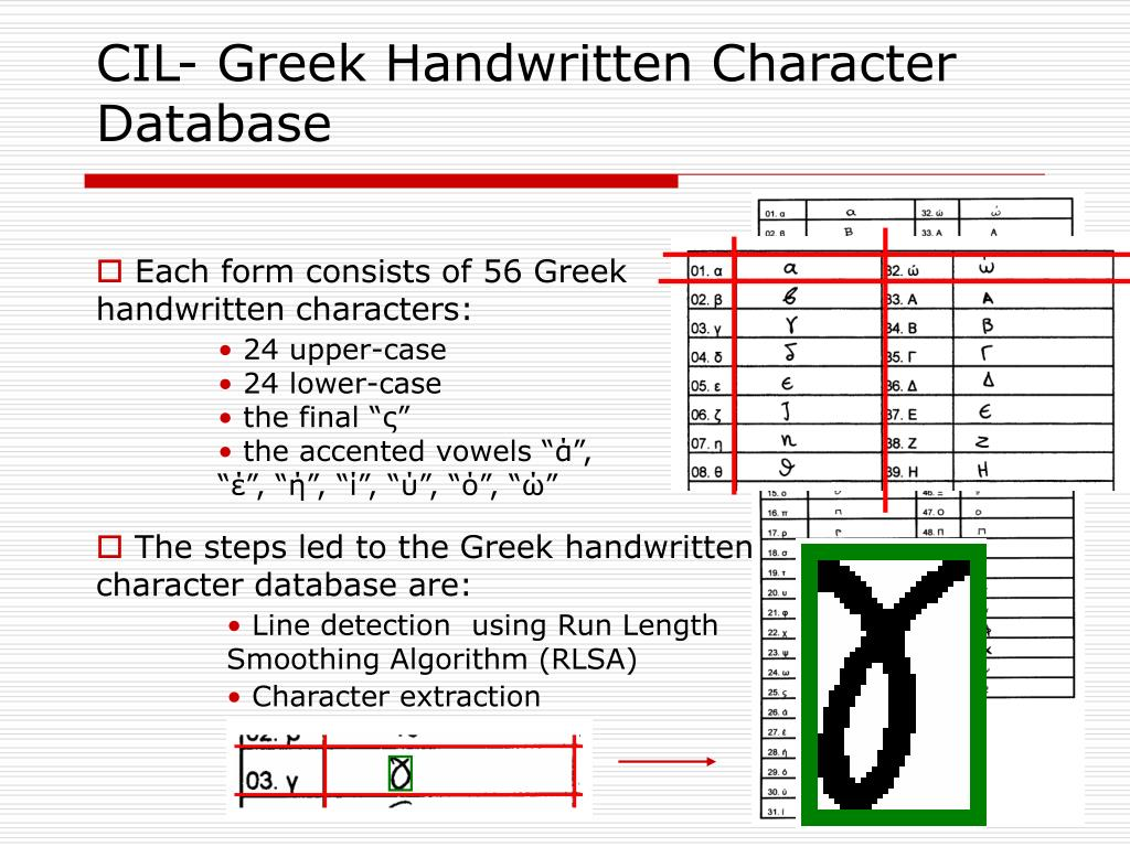 CIL- Greek Handwritten Character Database