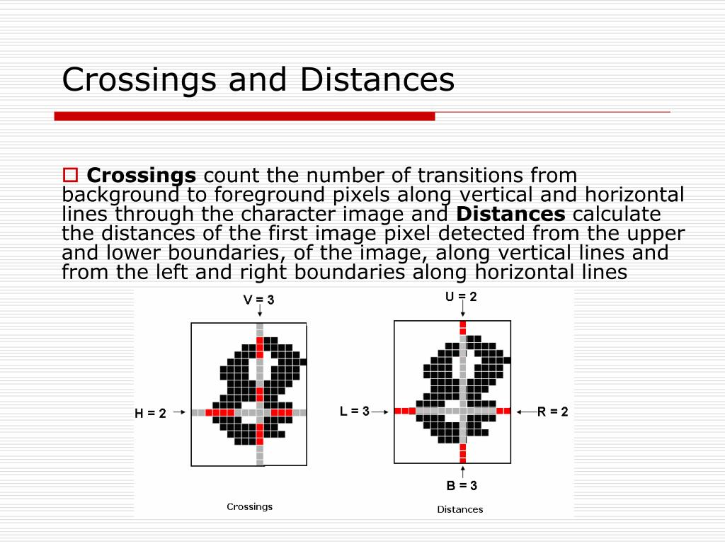 Crossings and Distances