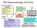 epa nanotechnology activities