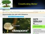 crowdfunding works5