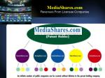 mediashares com revenues from licensee companies