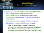 mediashares earnings from licensee companies