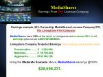 mediashares earnings from one licensee company27