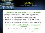 mediashares investor s equity and earnings