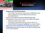 racingshares com business method
