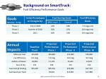background on smarttruck fuel efficiency performance goals