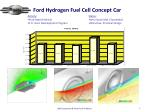 ford hydrogen fuel cell concept car
