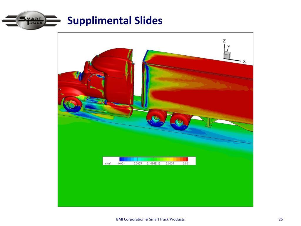 Supplimental Slides