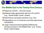 the middle east in the twenty first century