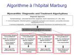 algorithme l h pital marburg