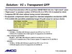 solution vc transparent gfp