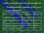 l organisation des enseignements18