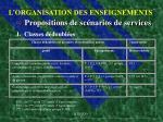 l organisation des enseignements19