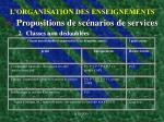 l organisation des enseignements20