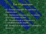 les 10 processus