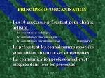 principes d organisation
