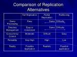 comparison of replication alternatives