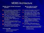 mdbs architecture