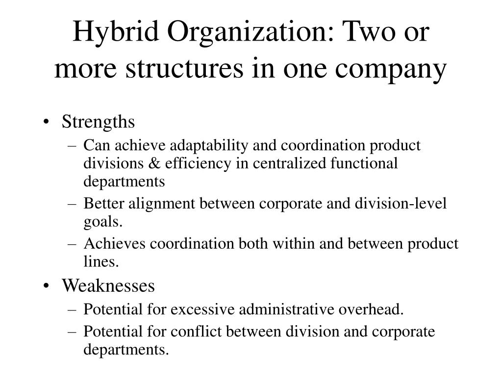 challenges facing organizations today