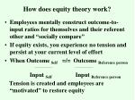 how does equity theory work