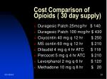 cost comparison of opioids 30 day supply