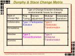 dunphy stace change matrix