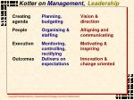 kotter on management leadership