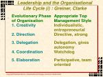 leadership and the organisational life cycle i greiner clarke