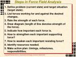 steps in force field analysis