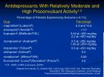 antidepressants with relatively moderate and high proconvulsant activity 1 2