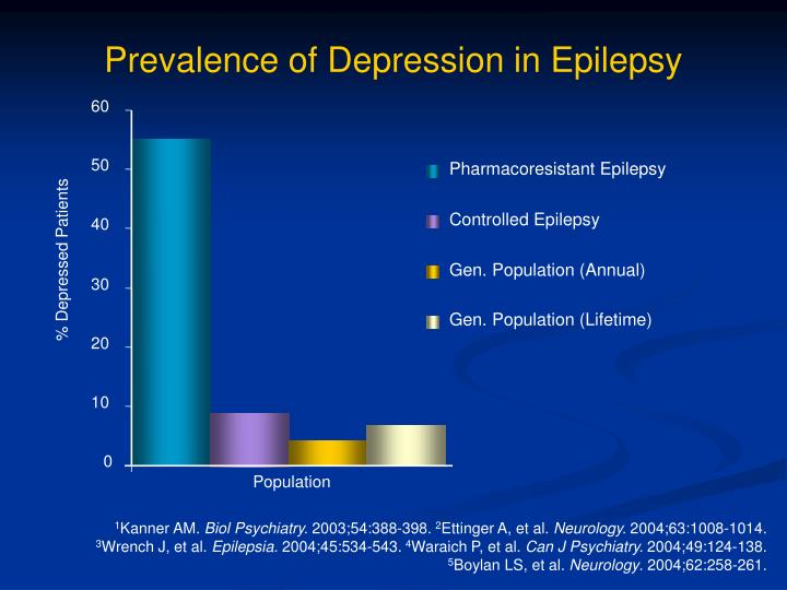 Prevalence of depression in epilepsy