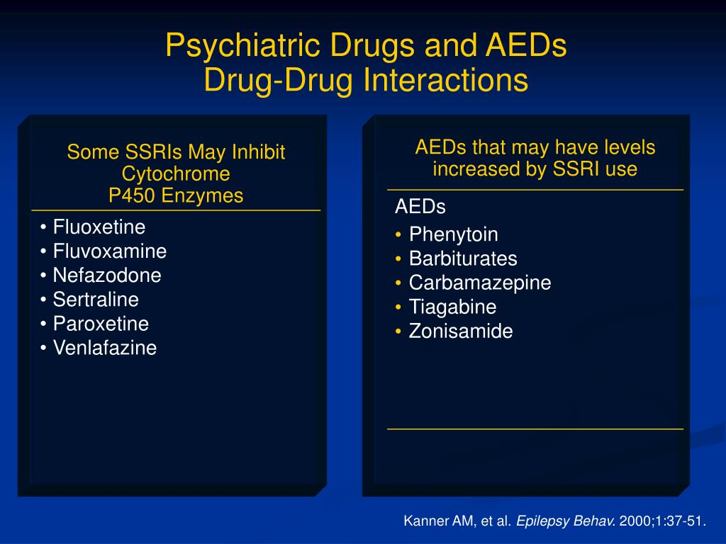 Psychiatric Drugs and AEDs