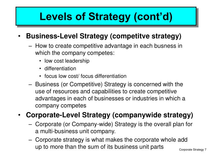 corporate level strategy by lg company
