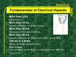 fundamentals of electrical hazards6