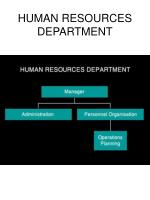 human resources department53