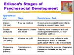 erikson s stages of psychosocial development