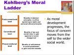 kohlberg s moral ladder